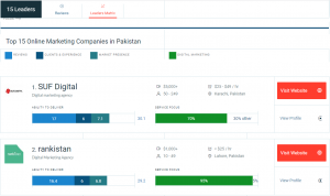 Top digital marketing in pakistan